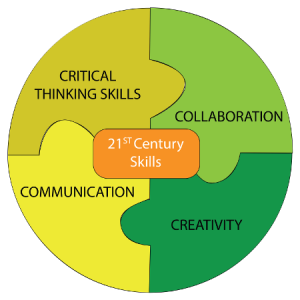 features-21st-century-skills